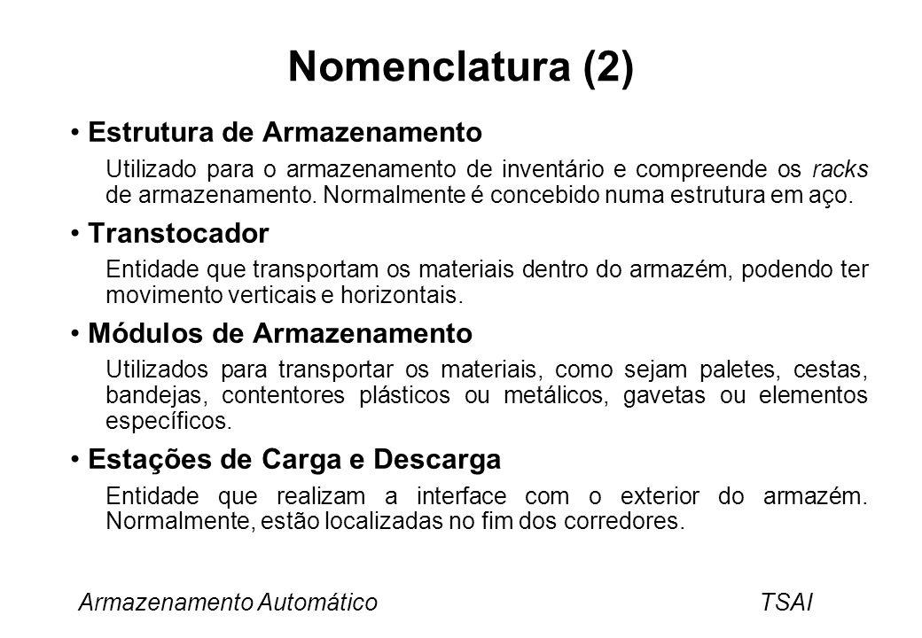 Nomenclatura (2) Estrutura de Armazenamento Transtocador