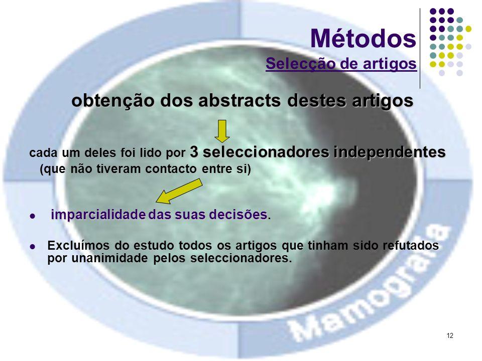 Métodos Selecção de artigos