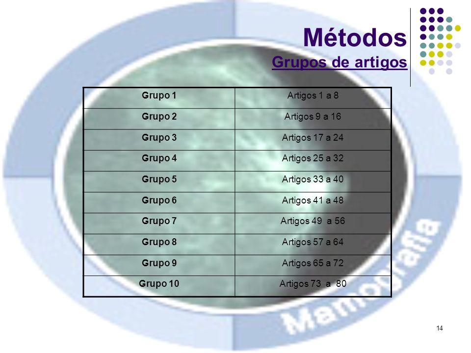 Métodos Grupos de artigos