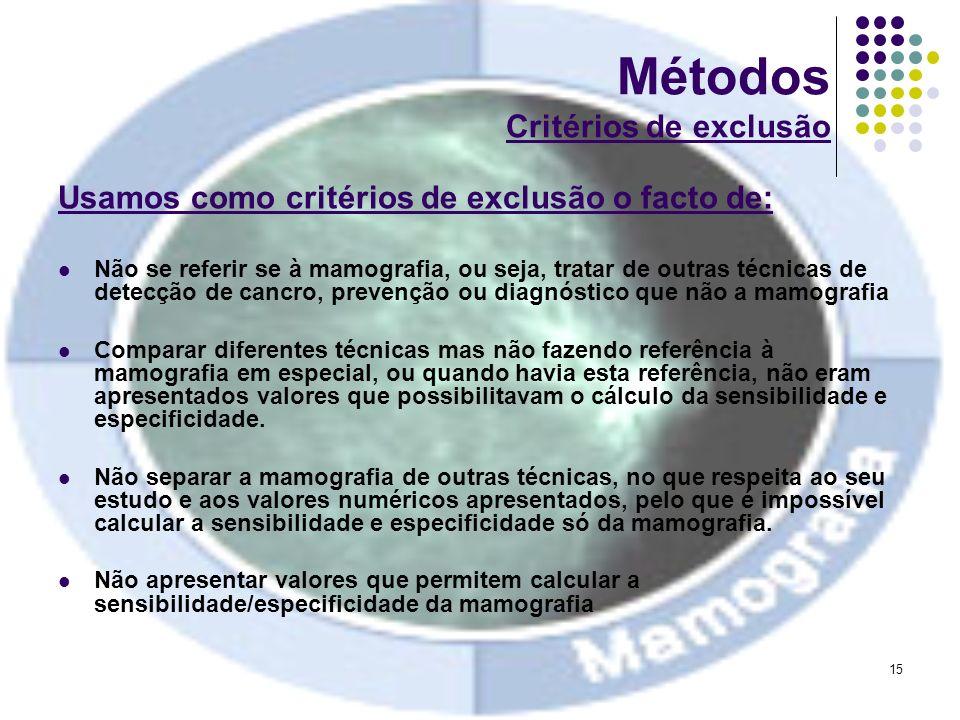 Métodos Critérios de exclusão