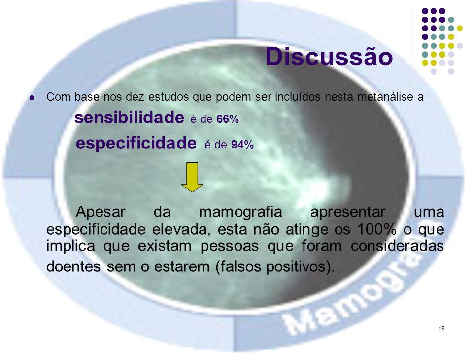 Discussão Com base nos dez estudos que podem ser incluídos nesta metanálise a. sensibilidade é de 66%