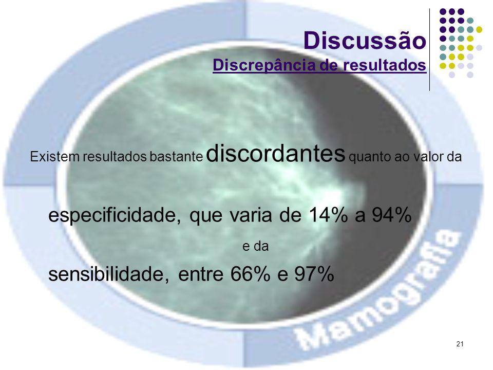 Discussão Discrepância de resultados