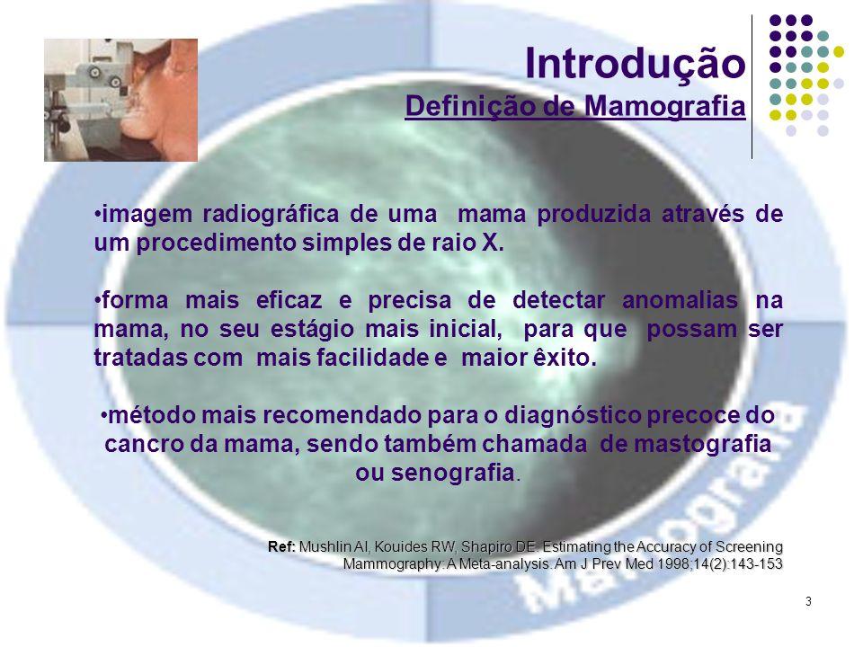 Introdução Definição de Mamografia