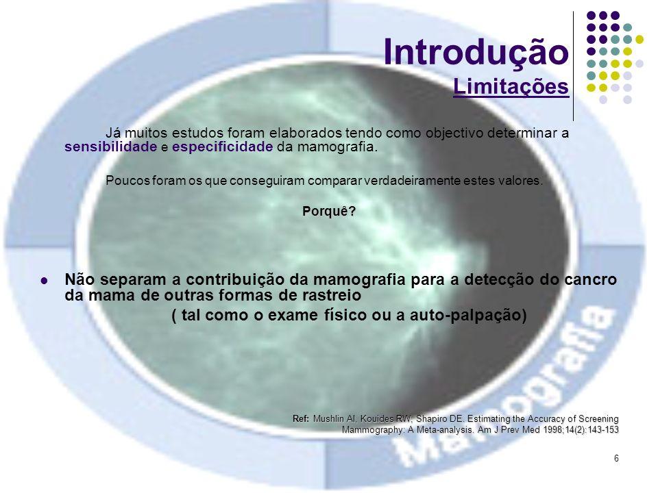 Introdução Limitações