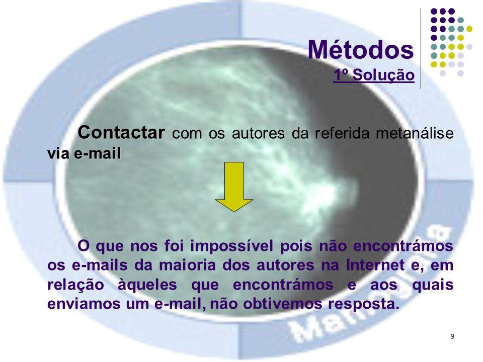 Métodos 1º Solução Contactar com os autores da referida metanálise via e-mail.