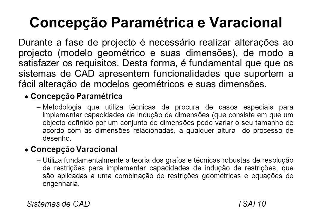 Concepção Paramétrica e Varacional