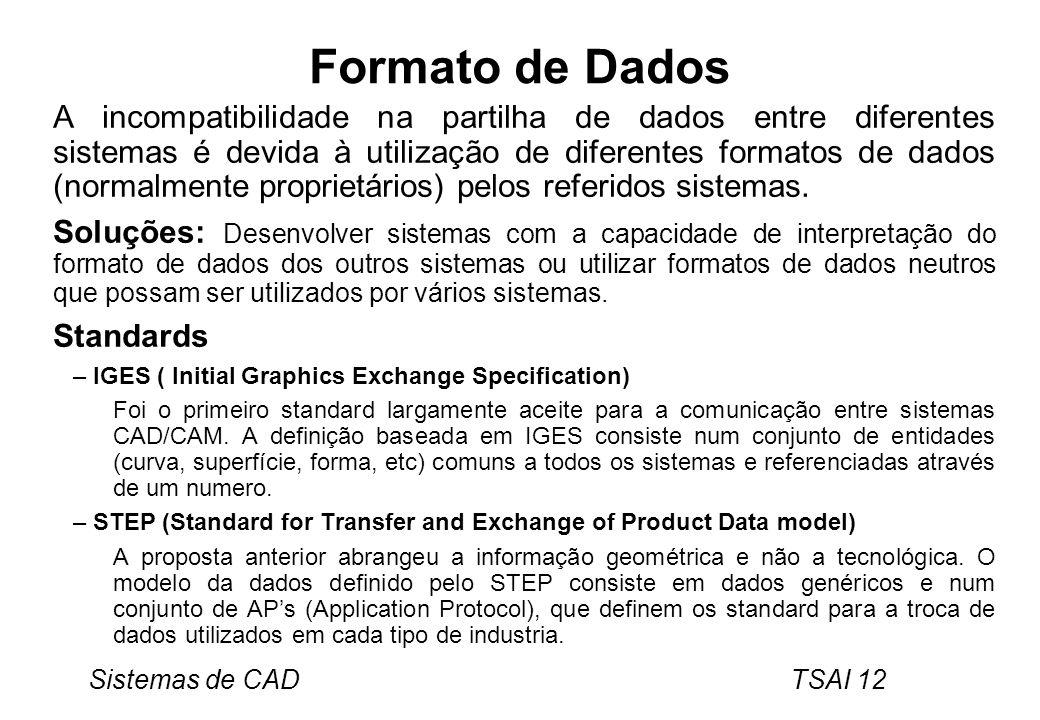 Formato de Dados