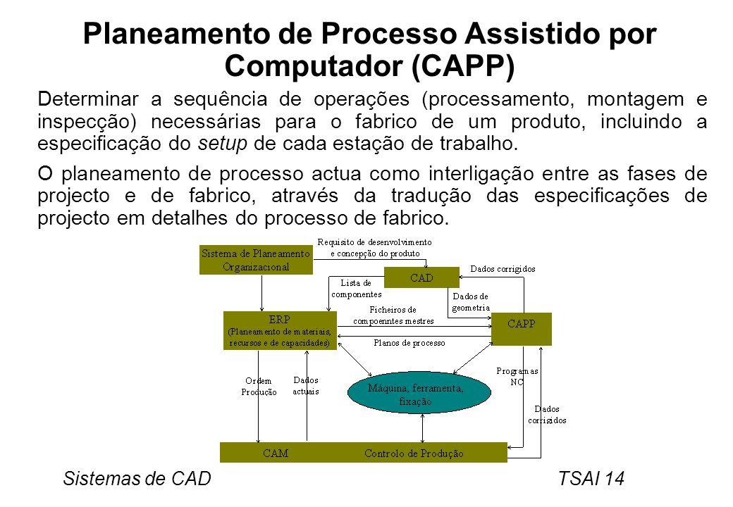 Planeamento de Processo Assistido por Computador (CAPP)