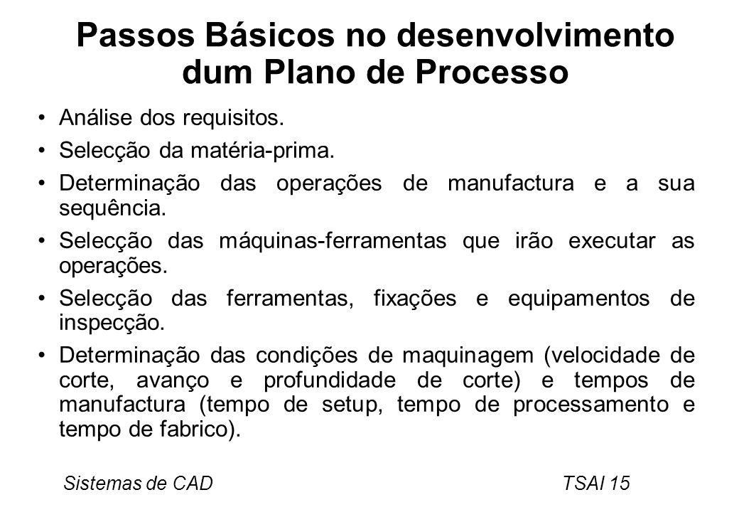 Passos Básicos no desenvolvimento dum Plano de Processo