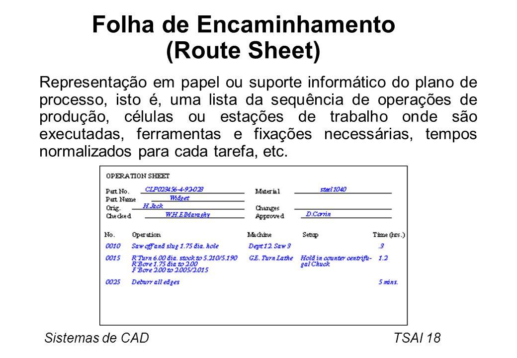 Folha de Encaminhamento (Route Sheet)