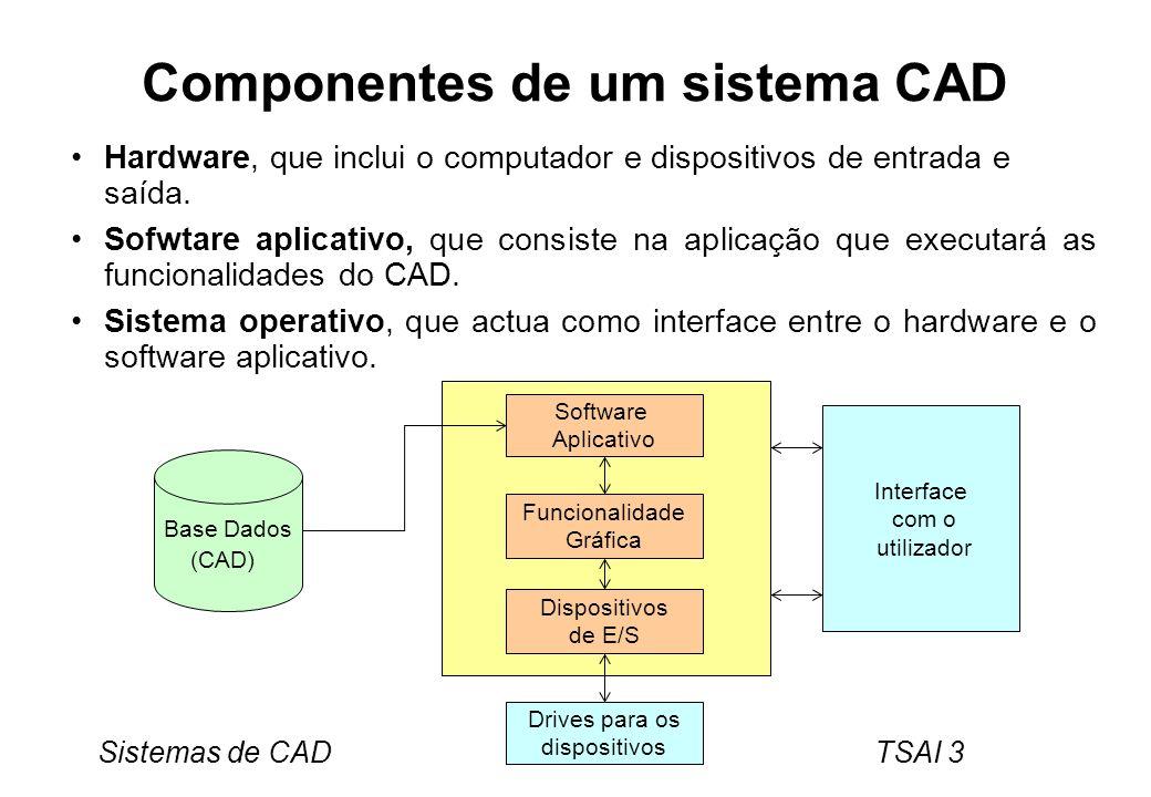 Componentes de um sistema CAD