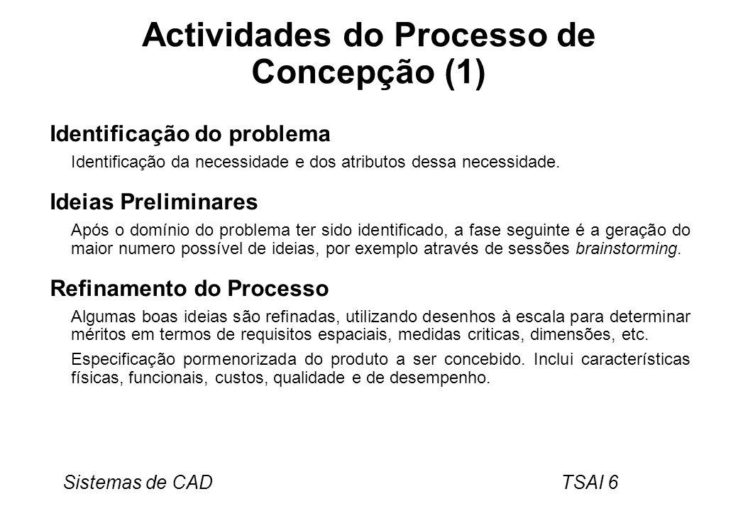 Actividades do Processo de Concepção (1)