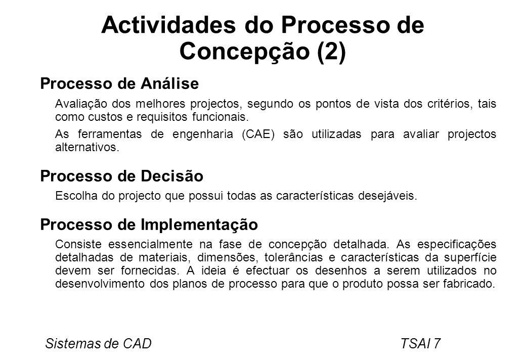 Actividades do Processo de Concepção (2)