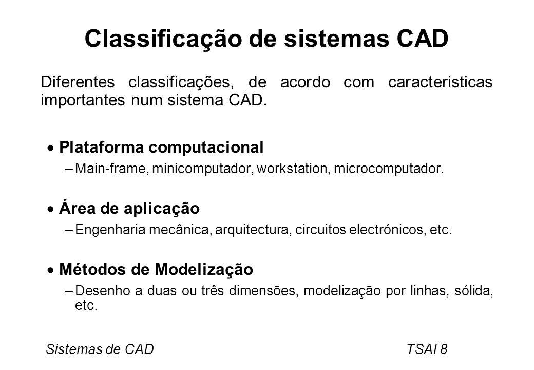 Classificação de sistemas CAD