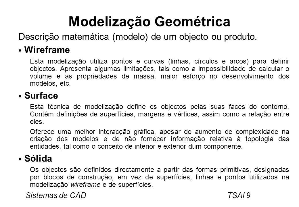 Modelização Geométrica