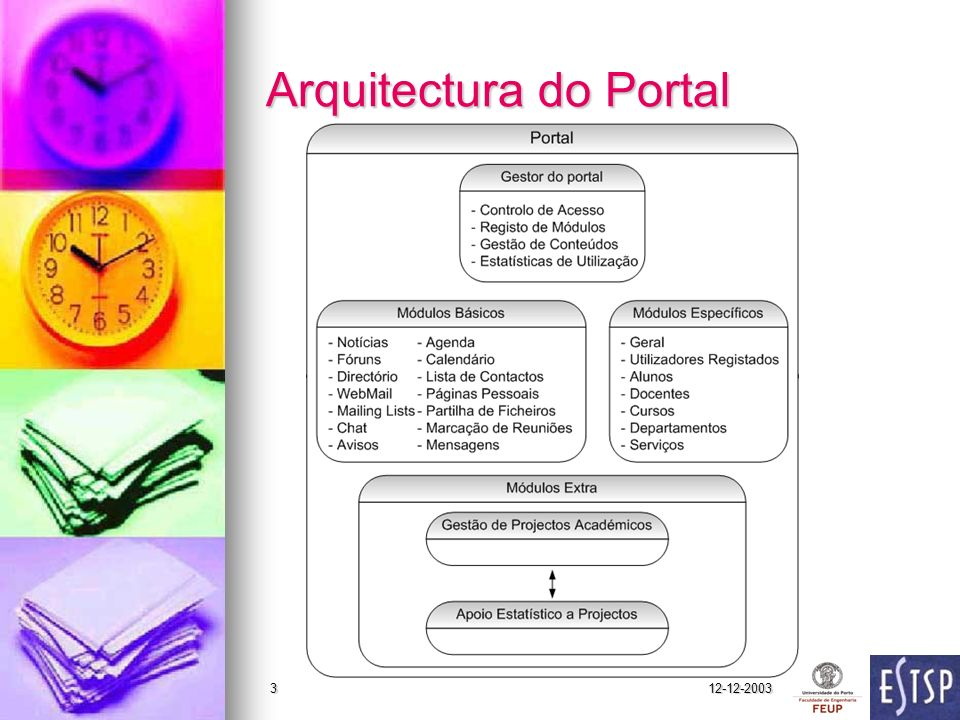Arquitectura do Portal
