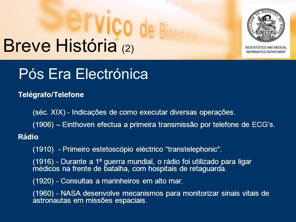 Breve História (2) Pós Era Electrónica Telégrafo/Telefone