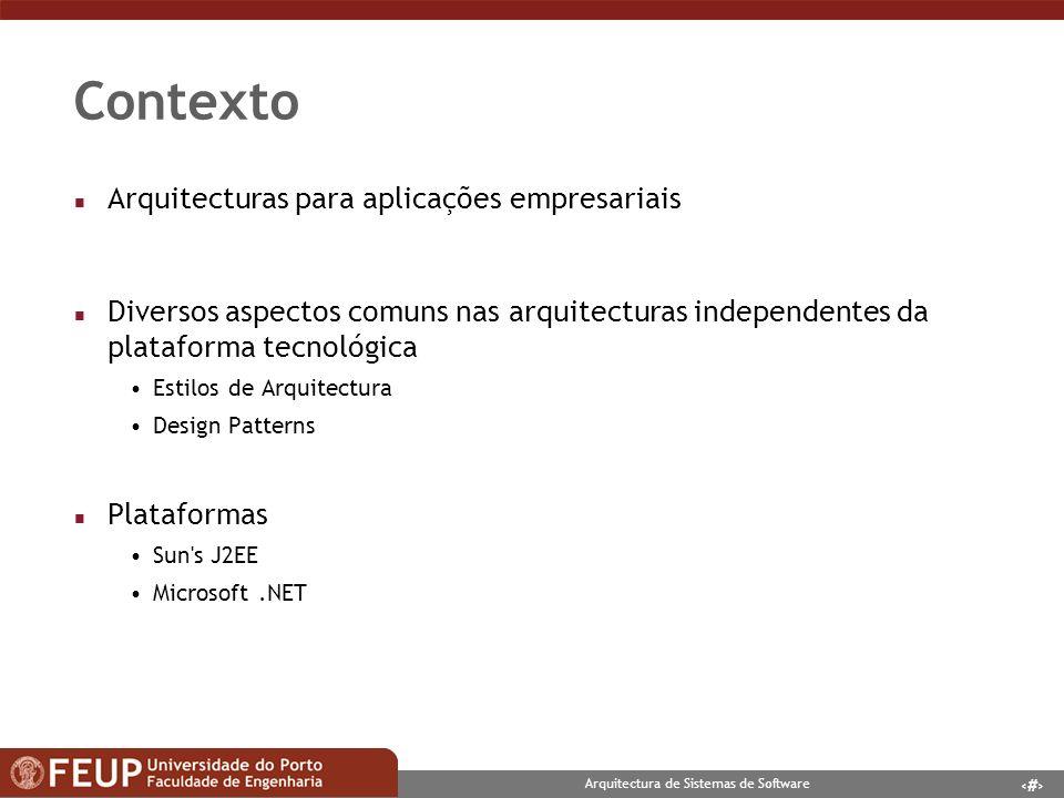 Contexto Arquitecturas para aplicações empresariais