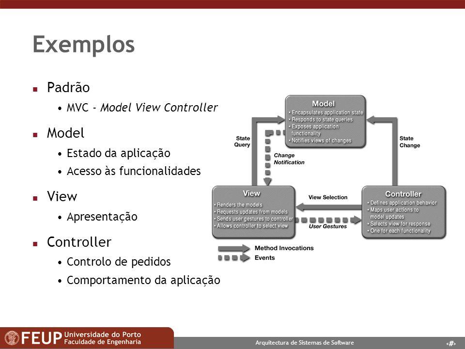 Exemplos Padrão Model View Controller MVC - Model View Controller
