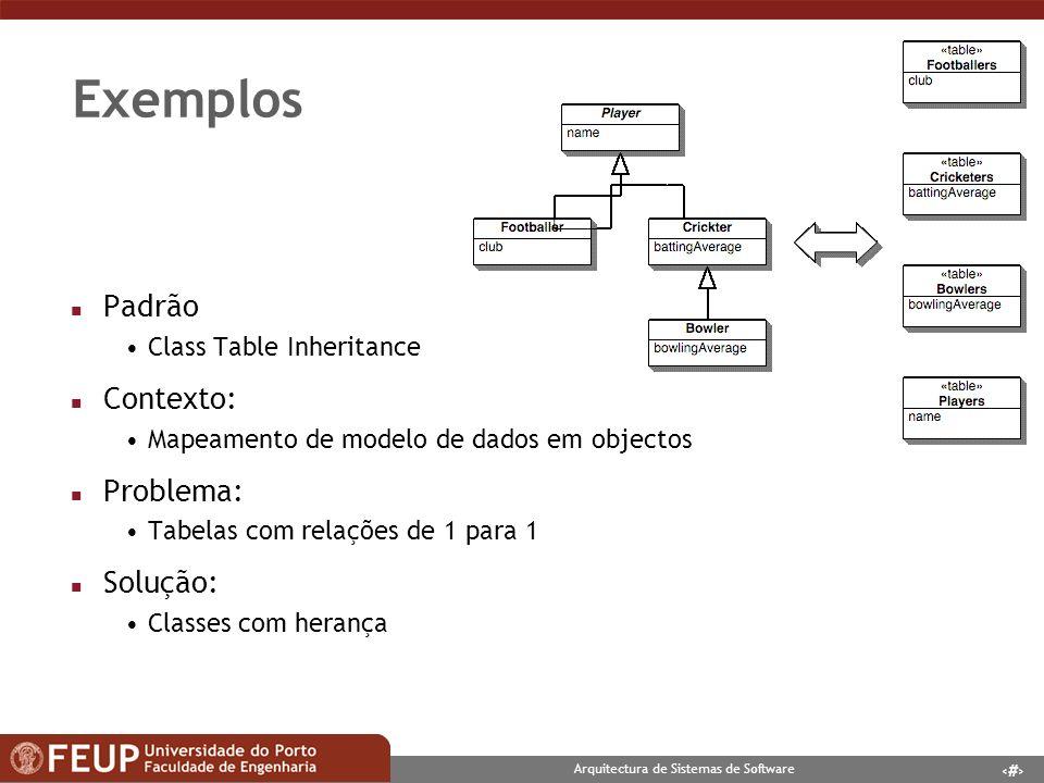 Exemplos Padrão Contexto: Problema: Solução: Class Table Inheritance