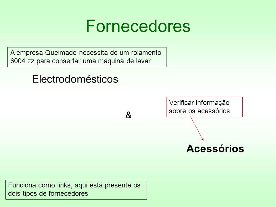 Fornecedores Electrodomésticos Acessórios &