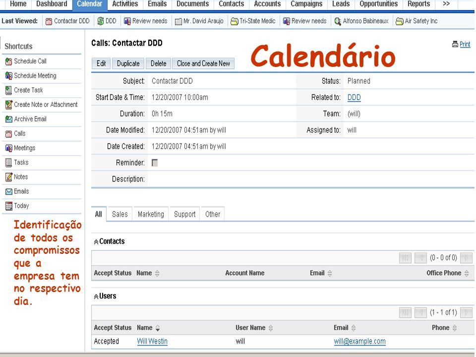 Calendário Identificação de todos os compromissos que a empresa tem no respectivo dia.
