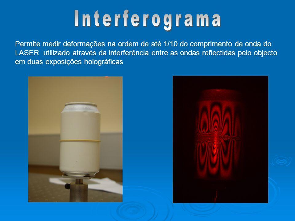 Interferograma