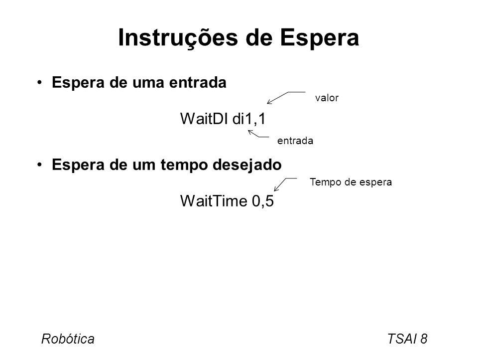 Instruções de Espera Espera de uma entrada WaitDI di1,1