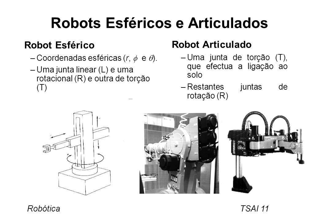 Robots Esféricos e Articulados
