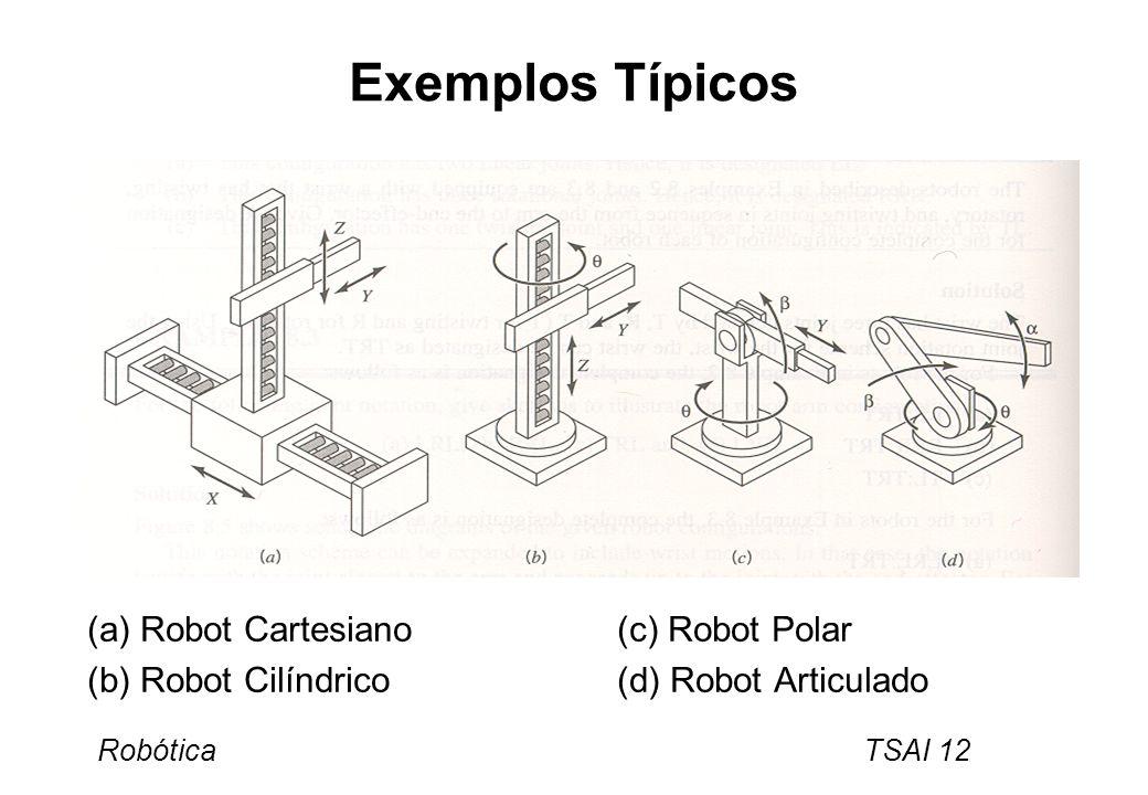 Exemplos Típicos (a) Robot Cartesiano (c) Robot Polar