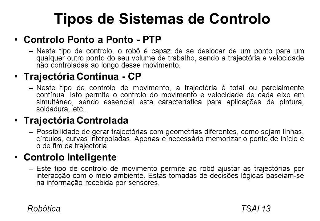 Tipos de Sistemas de Controlo