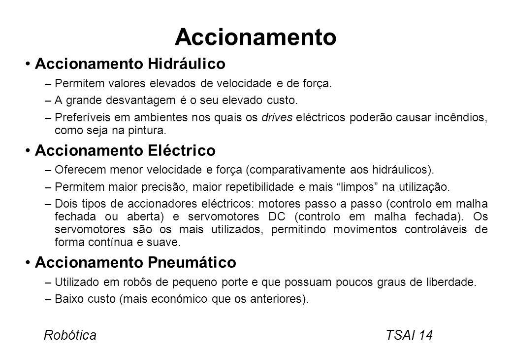 Accionamento Accionamento Hidráulico Accionamento Eléctrico