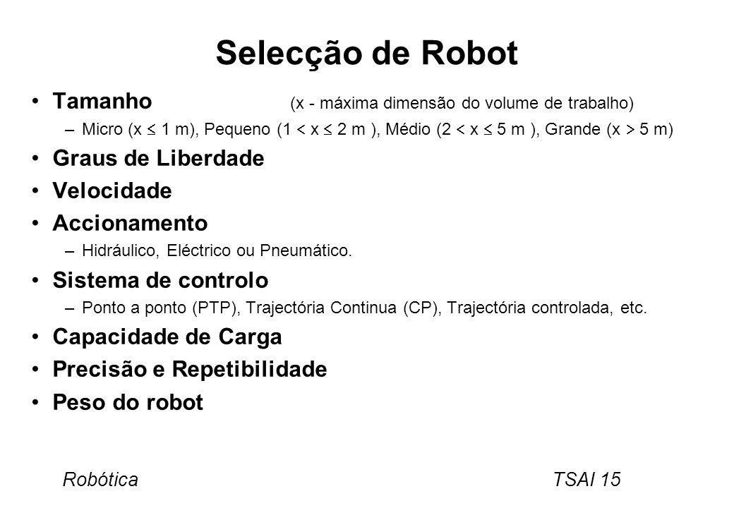 Selecção de Robot Tamanho (x - máxima dimensão do volume de trabalho)