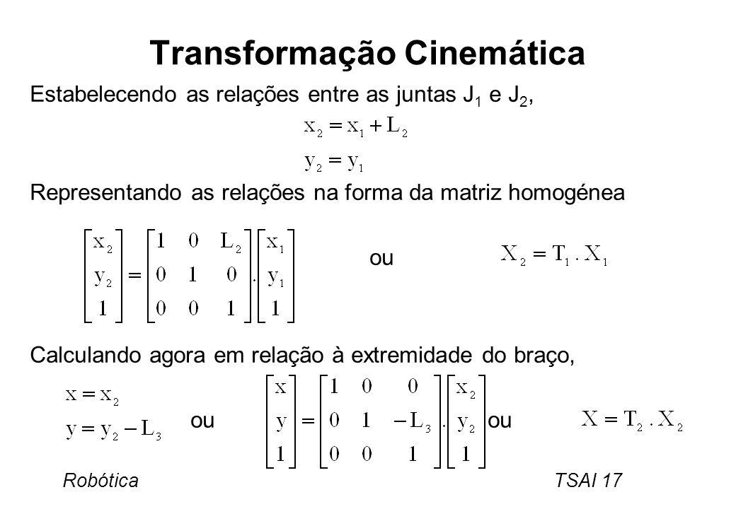 Transformação Cinemática