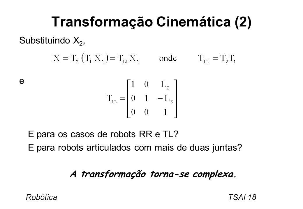 Transformação Cinemática (2)