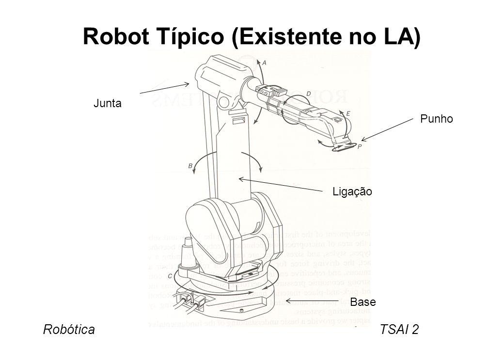 Robot Típico (Existente no LA)