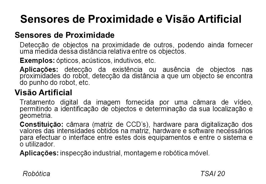 Sensores de Proximidade e Visão Artificial