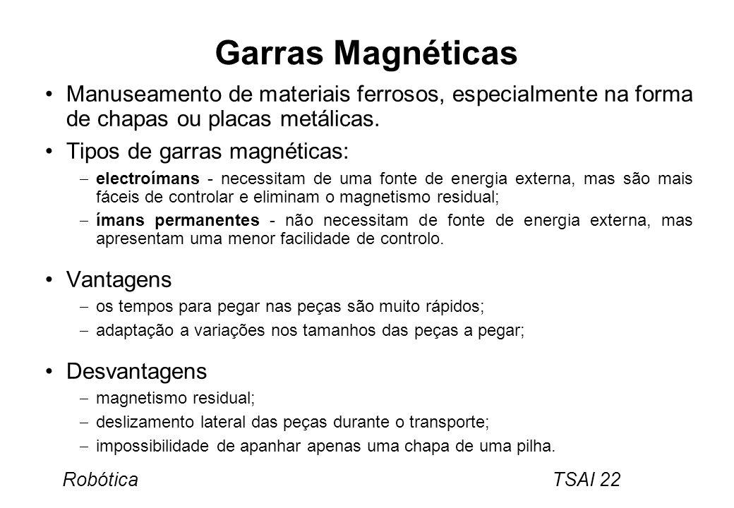 Garras Magnéticas Manuseamento de materiais ferrosos, especialmente na forma de chapas ou placas metálicas.