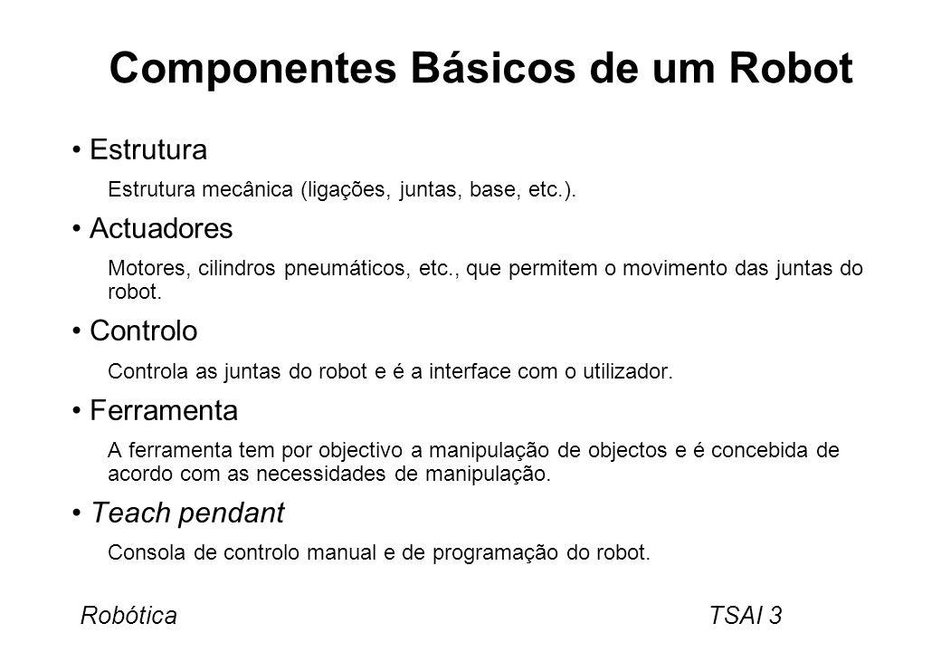 Componentes Básicos de um Robot