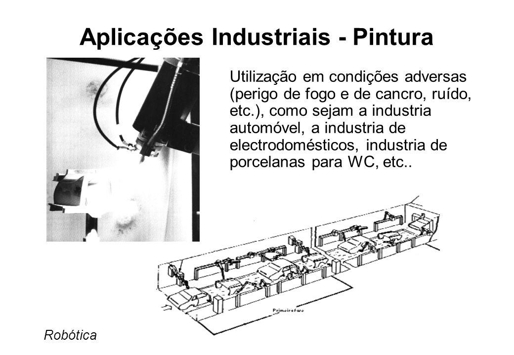 Aplicações Industriais - Pintura