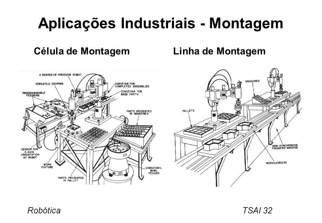 Aplicações Industriais - Montagem