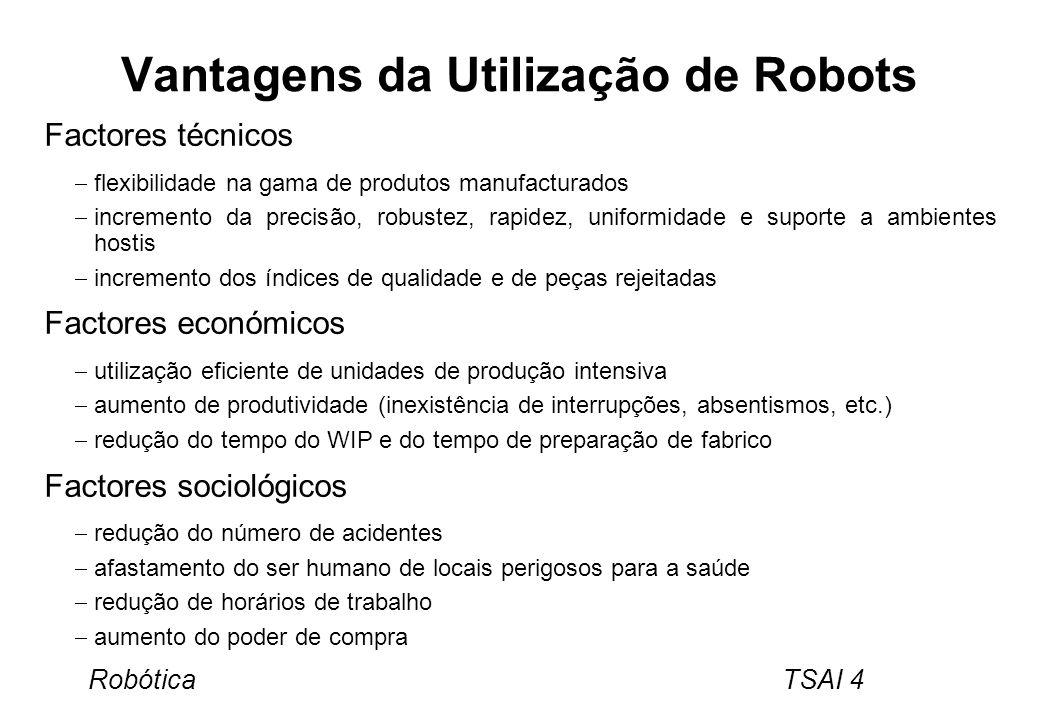 Vantagens da Utilização de Robots