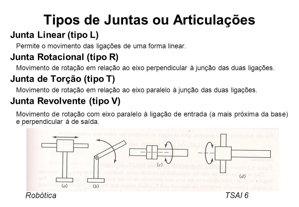 Atractivo Tipo De Junta Colección - Imágenes de Anatomía Humana ...