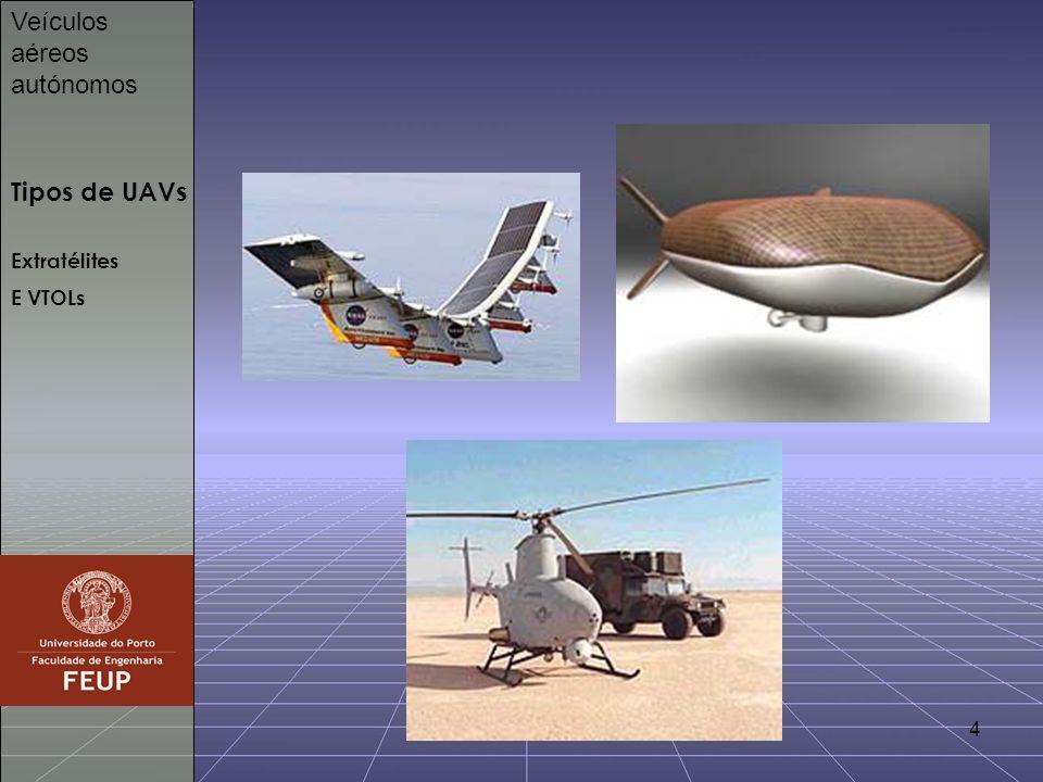 Veículos aéreos autónomos