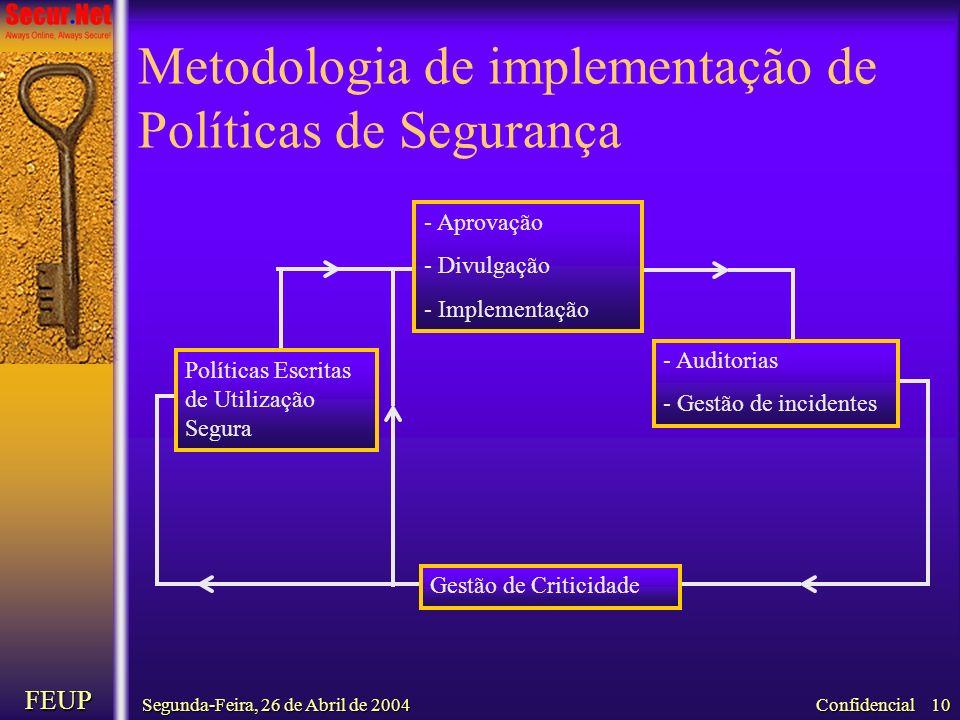 Metodologia de implementação de Políticas de Segurança