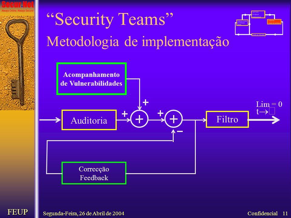 Security Teams Metodologia de implementação