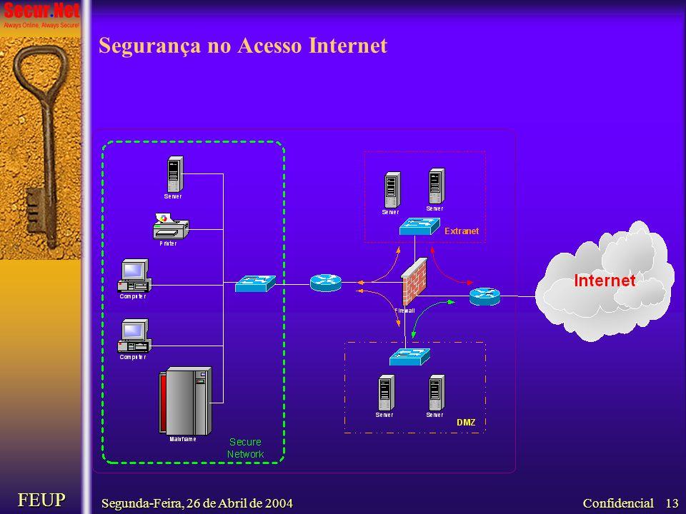 Segurança no Acesso Internet