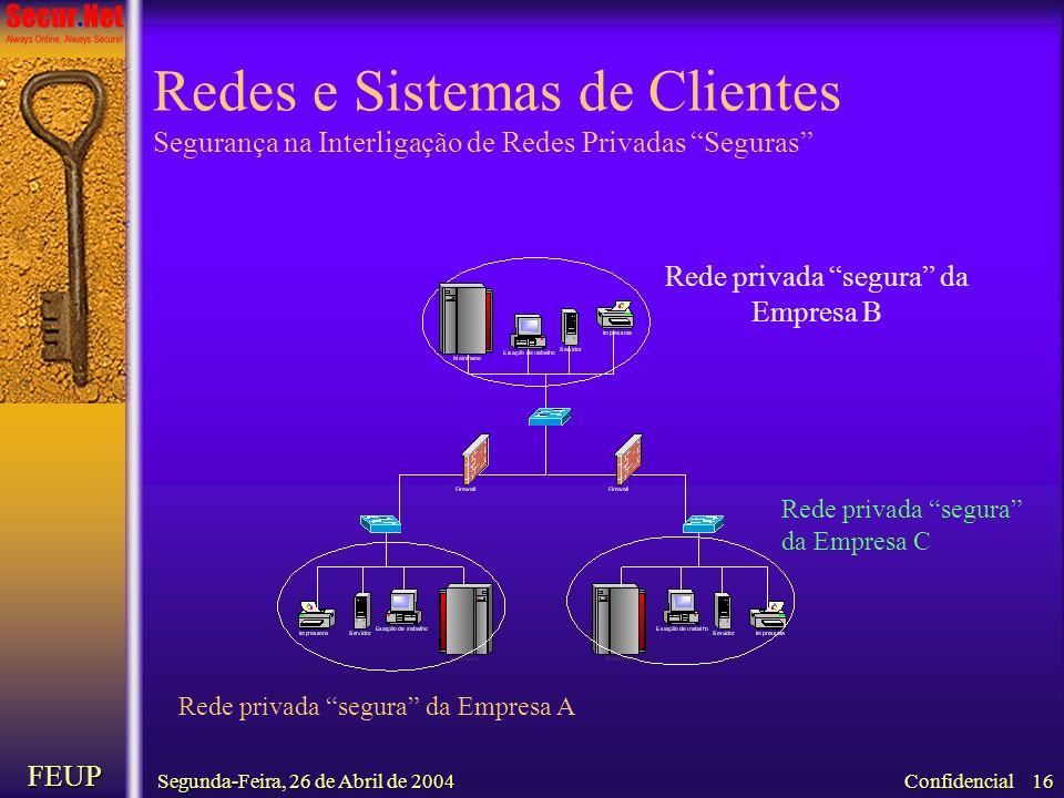 Rede privada segura da Empresa B
