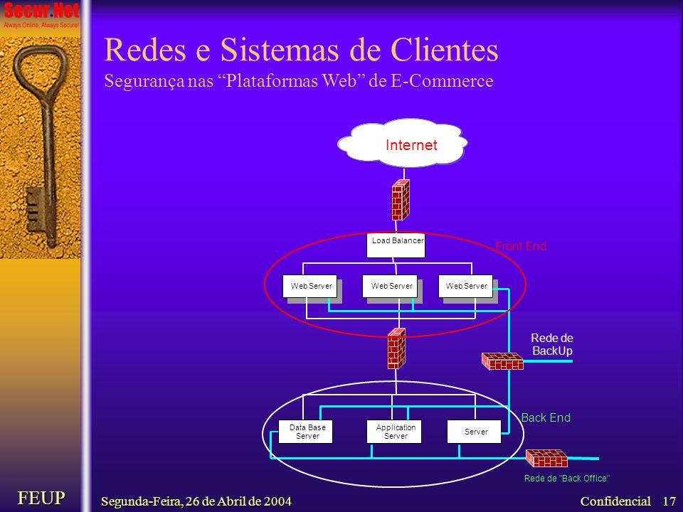 Redes e Sistemas de Clientes Segurança nas Plataformas Web de E-Commerce