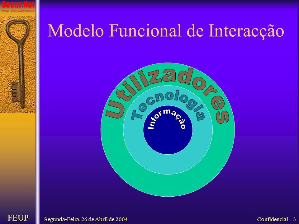 Modelo Funcional de Interacção